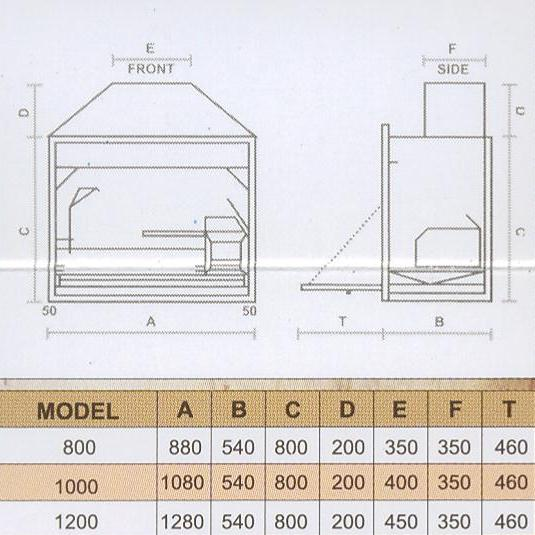 Dimensions of Built-In Braai
